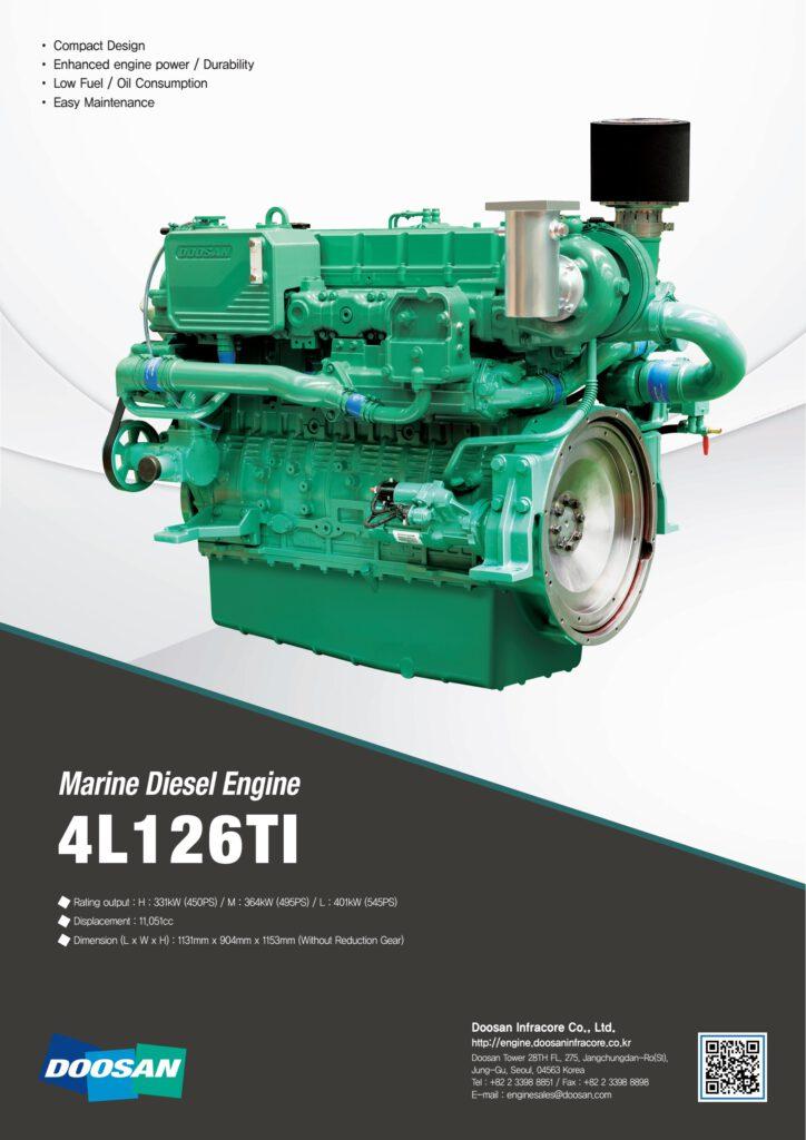 4L126TI sivu1